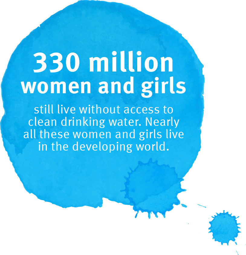330 million women and girls still live without access to clean drinking water.