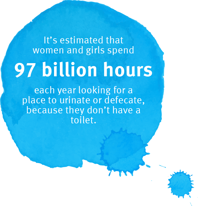 It's estimated that women and girls spend 97 billion hours each year looking for a place to urinate or defecate.